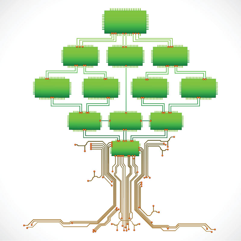 Holy Tree of Microservices